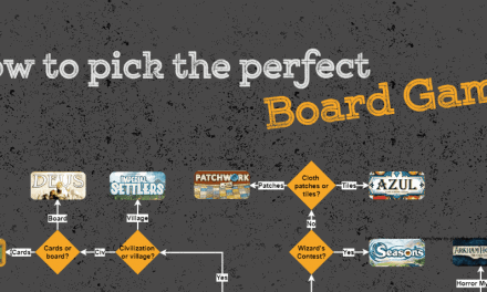 How to Pick The Perfect Board Game